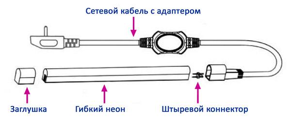 схема подключения гибкого неона